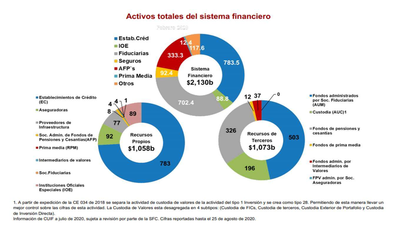 sistema-financiero.jpg