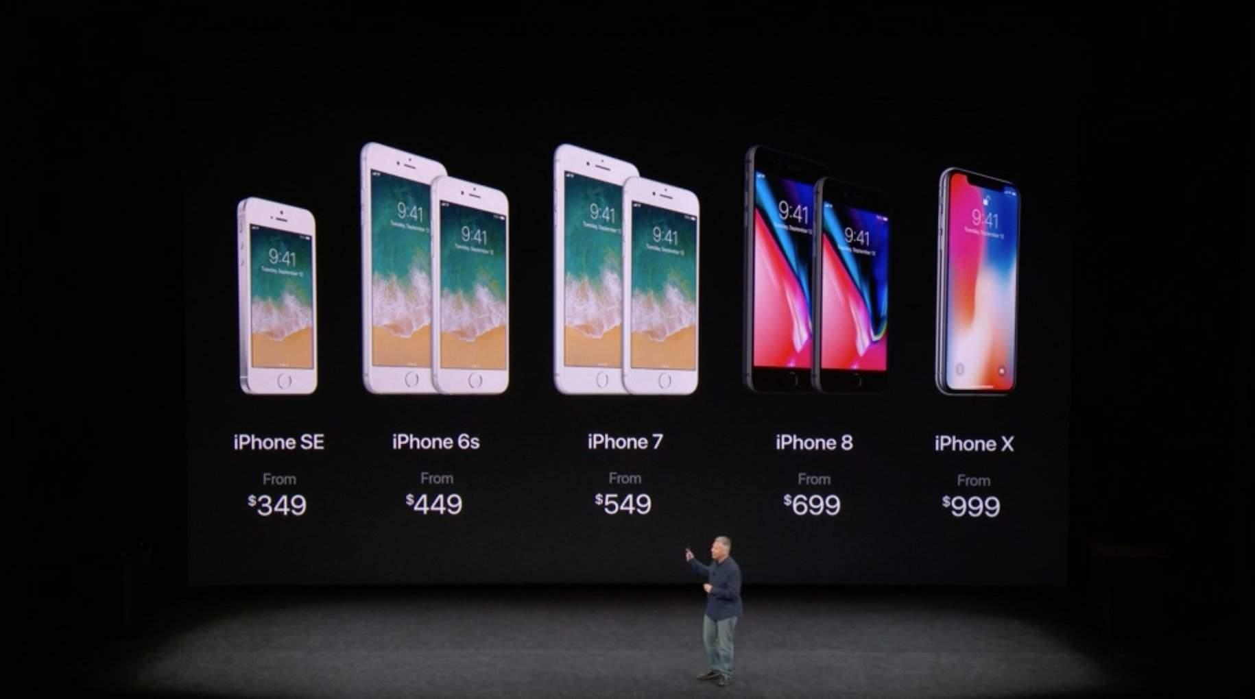 9cdfec60161 iPhone X no convence, acciones caen 0.40% - economiahoy.mx