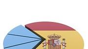 espana-grafico.jpg