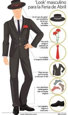 Aunque parece que todos los expertos en moda coinciden en que el uso del  traje es la mejor opción ffc27cd2a6d