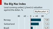 indice-big-mac.jpg