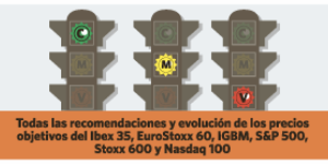 elsemaforo300x150.png