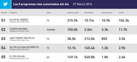 Maite suso y raquel revolucionan las redes con su visita for Telecinco cuarto milenio