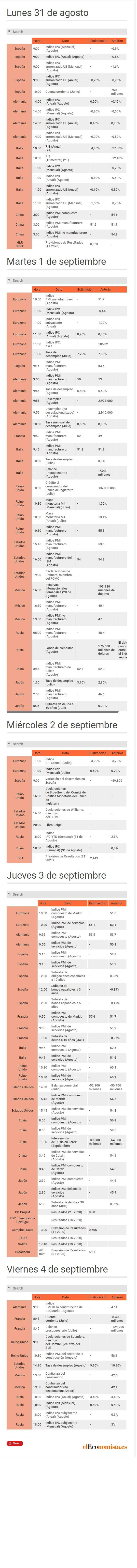 La agenda macroeconómica de la semana