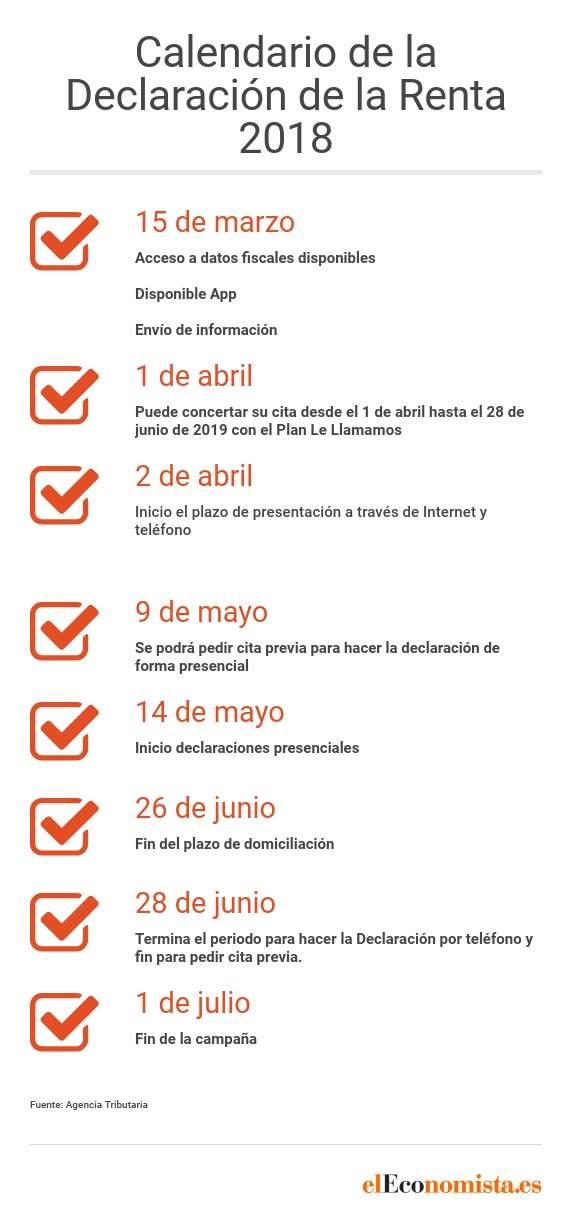 Aeat Calendario Fiscal 2020.Declaracion De La Renta 2019 Plazos Para Cumplir Con