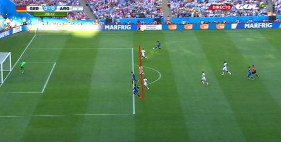 Alemania argentina as fue el fuera de juego en el gol for Balon fuera de juego