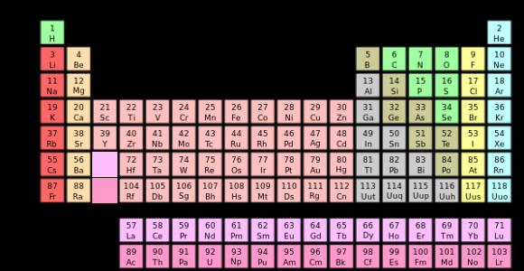 Ununpentio el elemento 115 de la tabla peridica ecodiario tabla periodica wikipediag urtaz Gallery