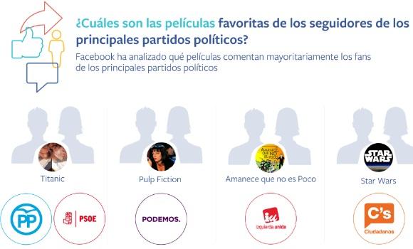 PP y PSOE ven 'Titanic', Ciudadanos 'Star Wars' y Podemos 'Pulp Fiction'