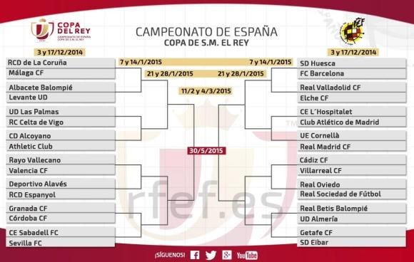 Copa del Rey, dieciseisavos de final: Cornellá-Real Madrid y Huesca ...