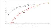 Colombia lanzó nuevo TES 2036 con alta demanda y a tasas competitivas