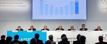 Asepeyo consigue unos ingresos de 1.823 millones de euros