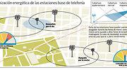 telefonica-bases.jpg