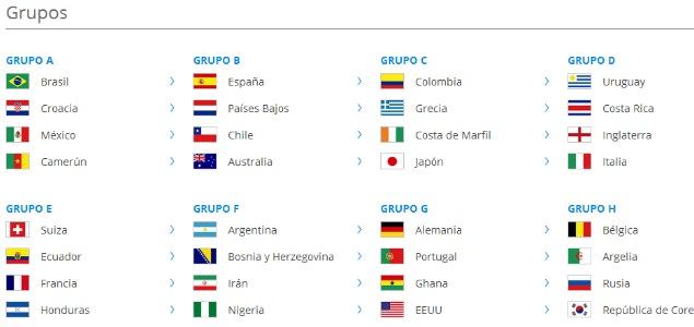 Grupos_Mundial.jpg