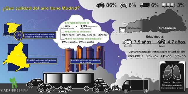 infografia_aire_madrid.jpg