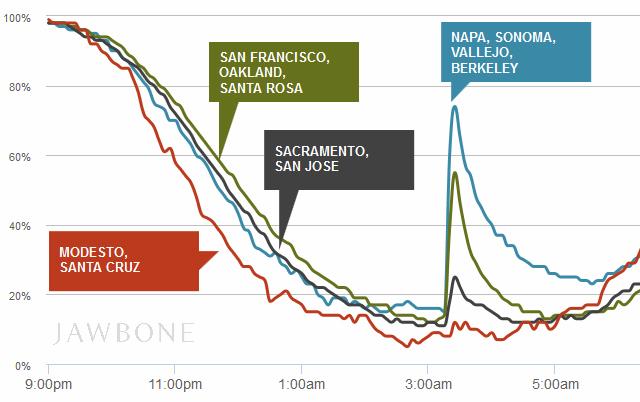 california-jawbone-terremoto.jpg