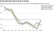 precio-vivienda-municipios.jpg