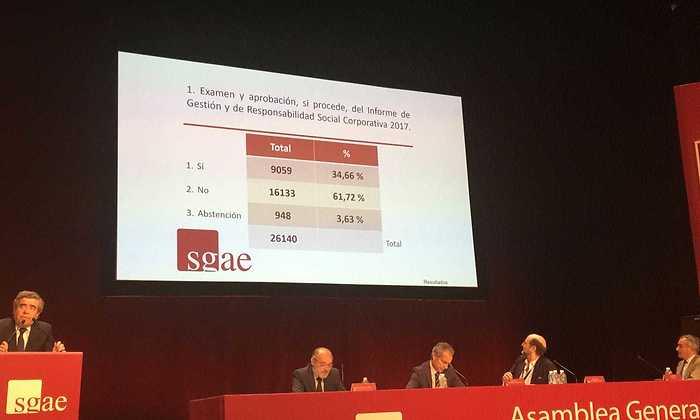 Los socios de la SGAE impiden la reelección de su presidente Fernández Sastrón