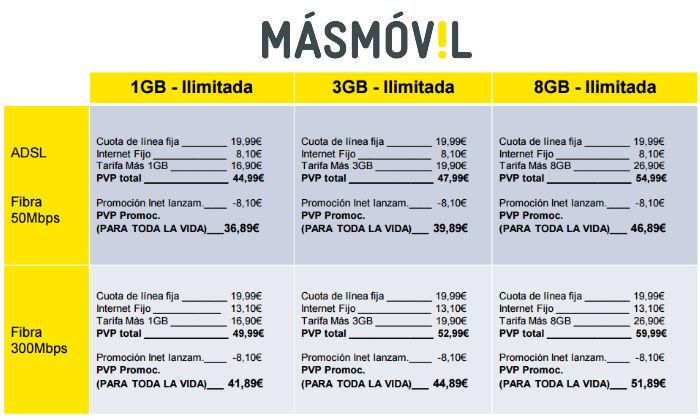 masmovil-tarifas-2.jpg