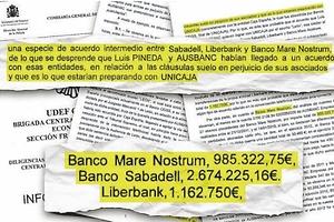Los pagos de la banca a Ausbanc