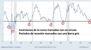 2019: ¿cuál fue la rentabilidad para el cliente de los fondos de inversión?
