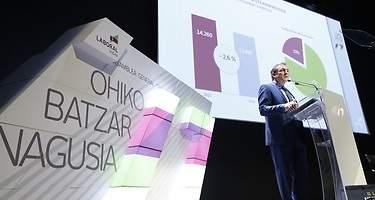 Laboral Kutxa gana 111 millones en 2017, un 9,1% más