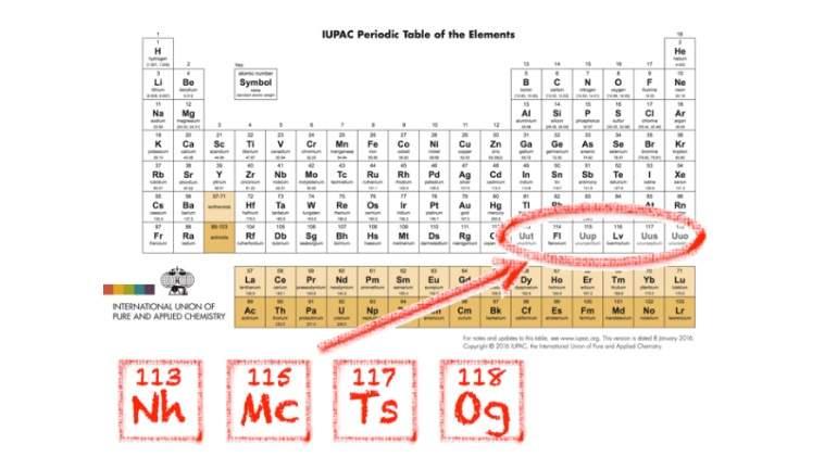 Nihonio moscovio tneso y oganesn los cuatro nuevos elementos de nueva tabla periodicag urtaz Images