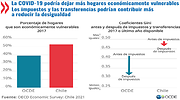 ocde-grafico-chile.png