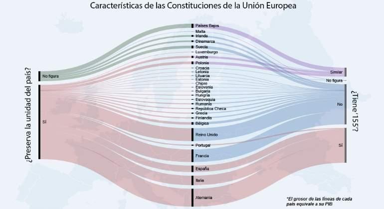 infografia-constituciones-155-villanueva.jpg