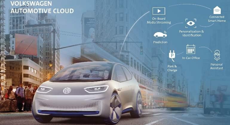 Audi y Ericsson probarán el uso del 5G para fabricar coches