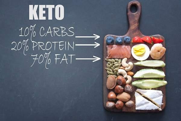 Dieta ketogenica pe scurt   Cristian Margarit