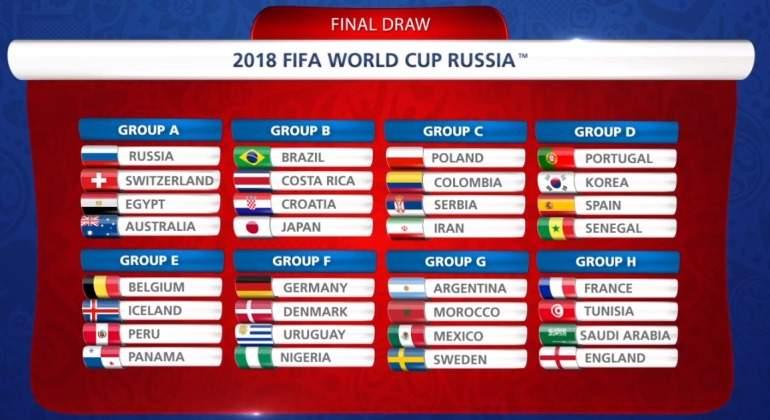 Grupos Mundial Rusia Simulacro  Jpg