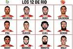 Éstos son los 12 de Scariolo para Río 2016