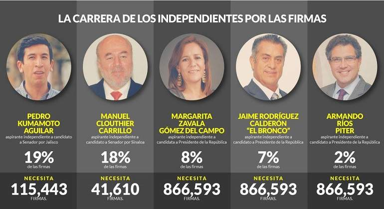 Independientes1-770.jpg