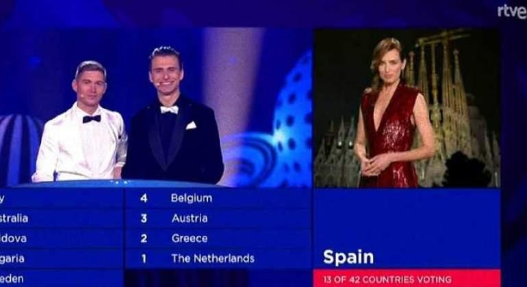 Nieves Alvarez votos Eurovision