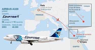 El jefe de los forenses egipcios desmiente la tesis de la explosión