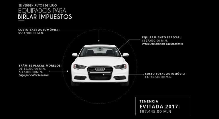 autos-tenencia-770.jpg