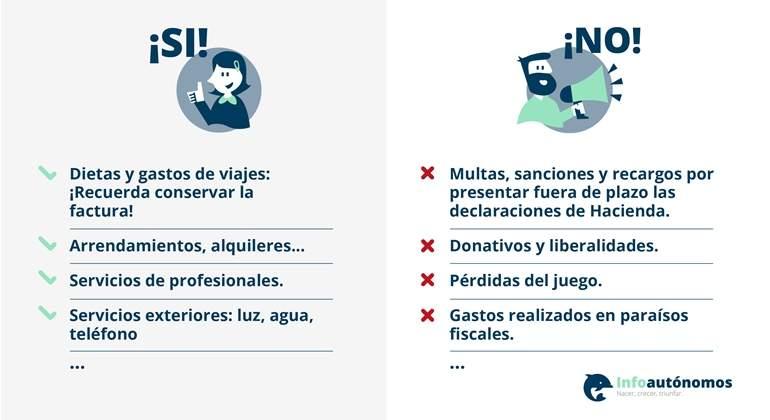 Diez gastos deducibles en el IRPF de los autónomos - elEconomista.es