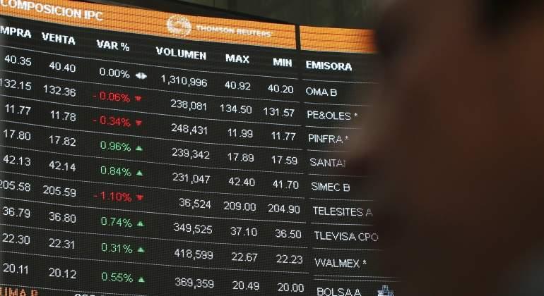 Qué precios hay que vigilar en las compañias del EcoMex10 ...