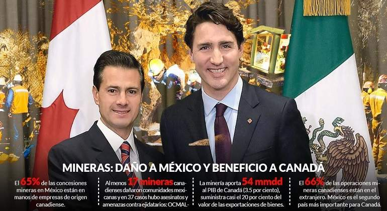 Trudeau hablará de los abusos de mineras canadienses en México? -  economiahoy.mx