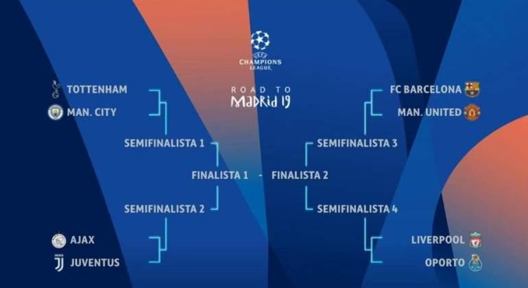 El Barcelona jugará ante el Manchester United los cuartos de ...