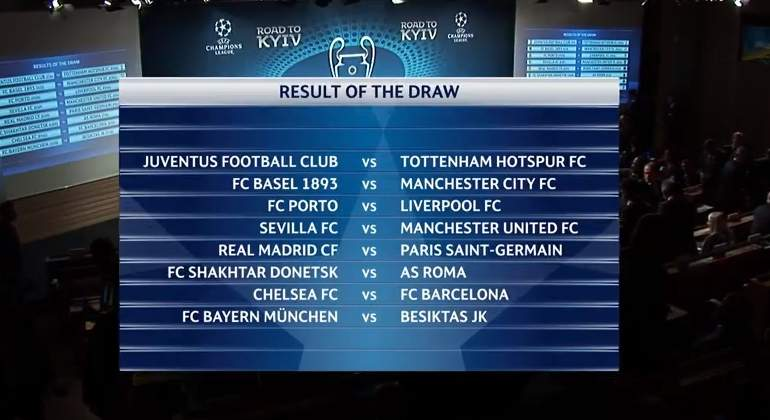 Definen Octavos de Final de la Champions League