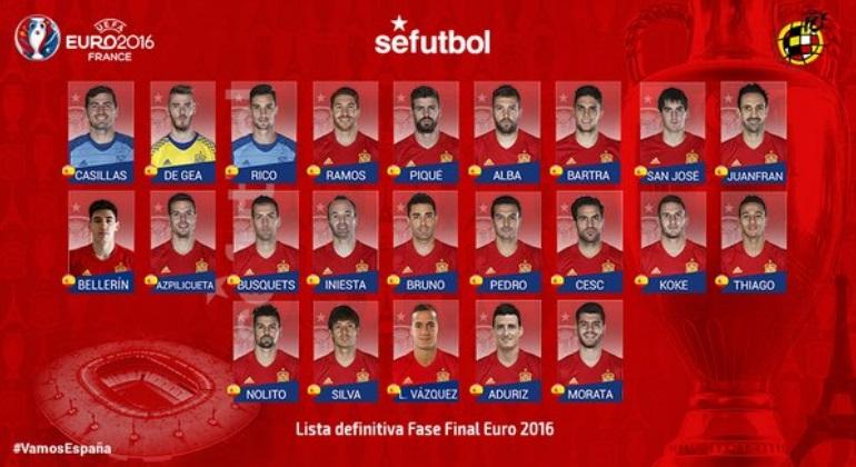 convocatoria-final-espana-eurocopa2016.jpg