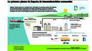 Repsol refrenda su objetivo: ser una compañía con cero emisiones netas
