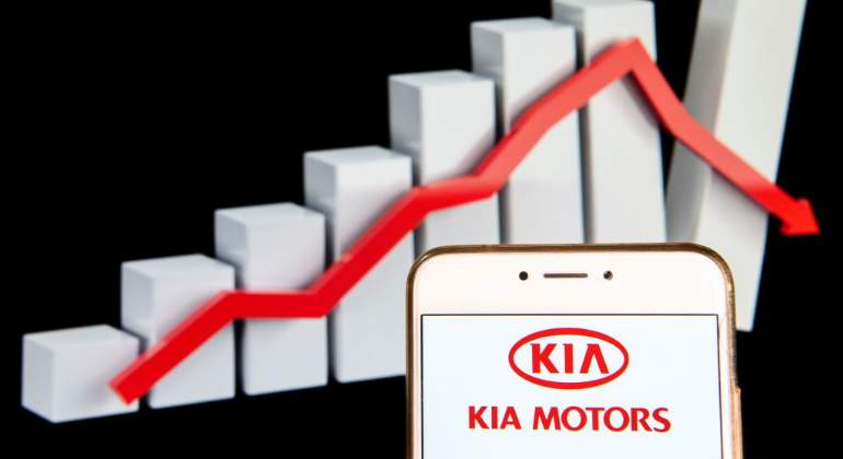 kia-motors-logo-pantalla-movil-grafico-caidas-fondo-getty-770x420.jpg