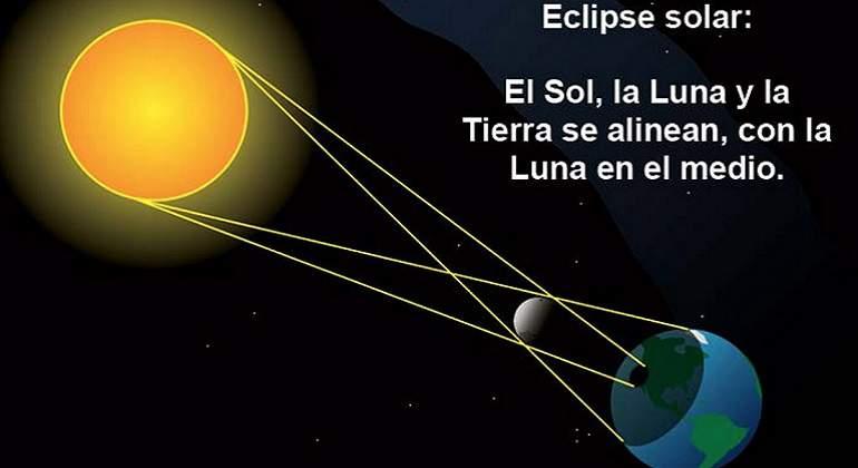 Eclipse-notimex.jpg