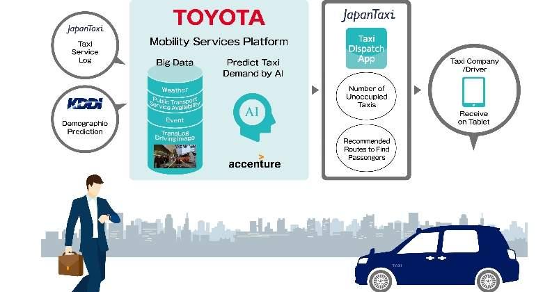 toyota-taxi-inteligencia-artificial.jpg