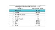 portabilidad-ranking.png