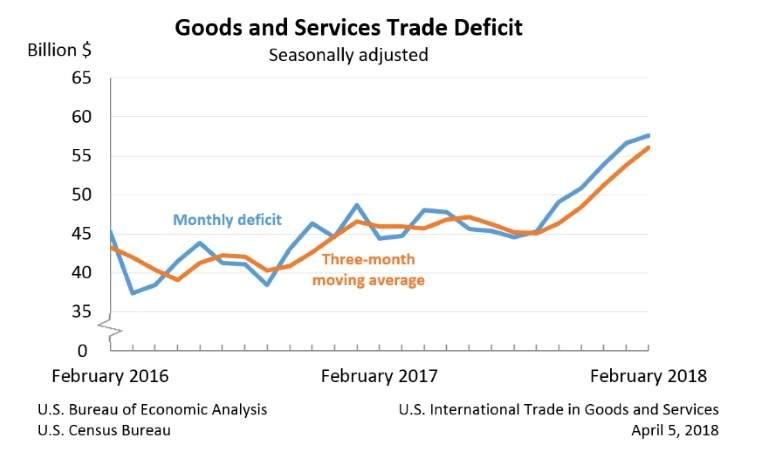 OMC: Inicio de la guerra comercial EE.UU.-China puede ser nefasto