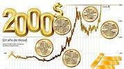 El oro, de crisis a crisis: supera los 2.000 dólares, otra barrera histórica como en 2008
