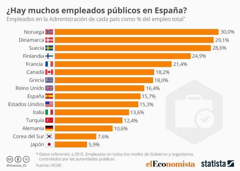 empleados-pocos-espana.jpg